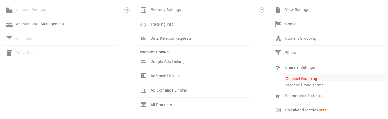 Google Analytics Channel Settings